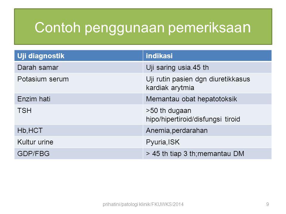Tahapan pemeriksaan laboratorium Pra-analitik Analitik Pasca analitik prihatini/patologi klinik/FKUWKS/201410