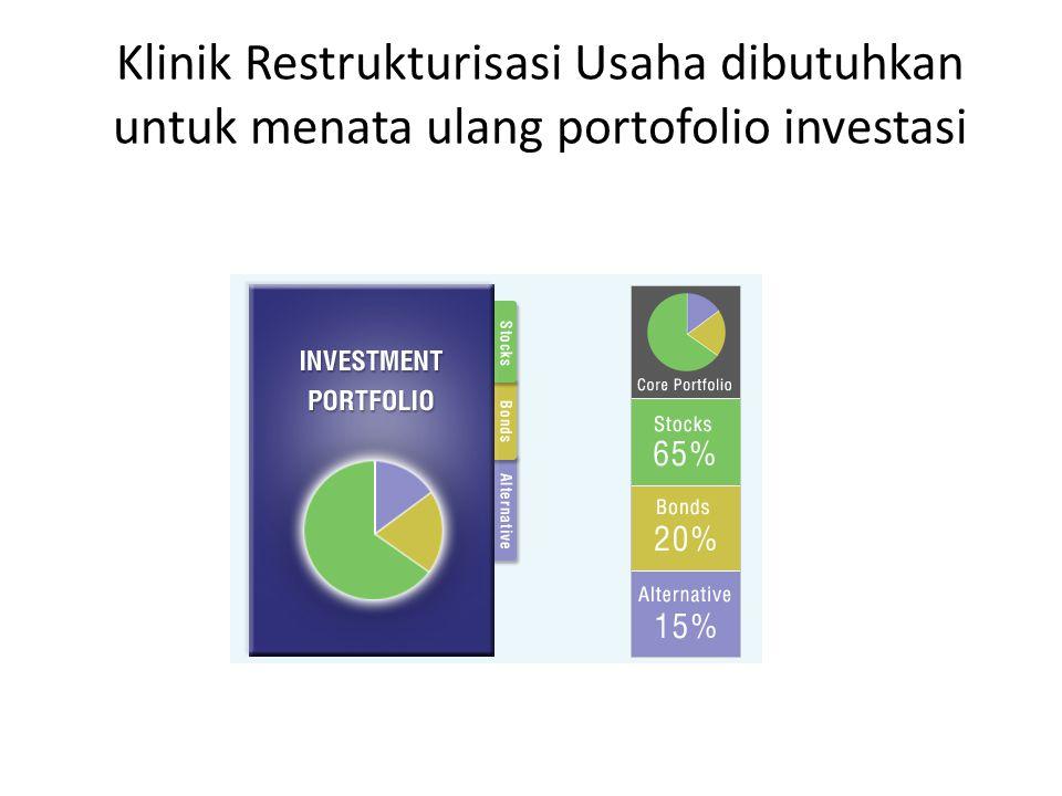 Klinik Restrukturisasi Usaha dibutuhkan untuk menata ulang portofolio investasi
