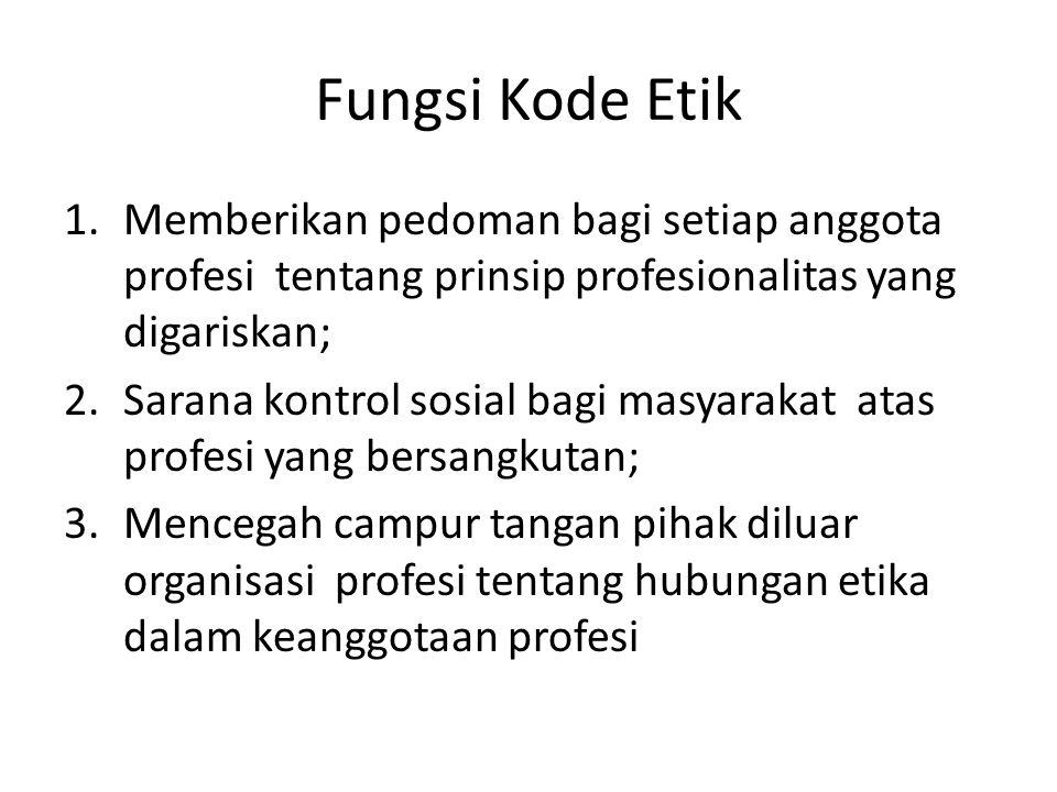 Fungsi Kode Etik 1.Memberikan pedoman bagi setiap anggota profesi tentang prinsip profesionalitas yang digariskan; 2.Sarana kontrol sosial bagi masyar