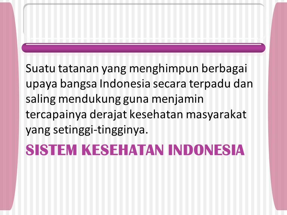 SISTEM KESEHATAN INDONESIA Suatu tatanan yang menghimpun berbagai upaya bangsa Indonesia secara terpadu dan saling mendukung guna menjamin tercapainya