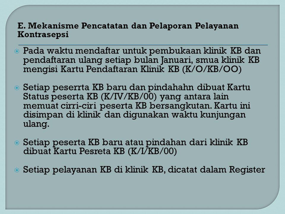 E. Mekanisme Pencatatan dan Pelaporan Pelayanan Kontrasepsi  Pada waktu mendaftar untuk pembukaan klinik KB dan pendaftaran ulang setiap bulan Januar