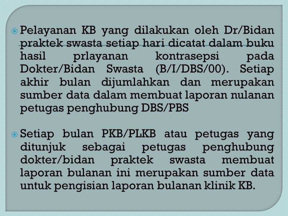 Pelayanan KB yang dilakukan oleh Dr/Bidan praktek swasta setiap hari dicatat dalam buku hasil prlayanan kontrasepsi pada Dokter/Bidan Swasta (B/I/DB