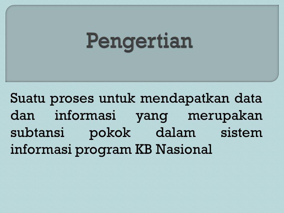 Suatu proses untuk mendapatkan data dan informasi yang merupakan subtansi pokok dalam sistem informasi program KB Nasional