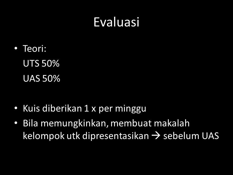 Evaluasi Teori: UTS 50% UAS 50% Kuis diberikan 1 x per minggu Bila memungkinkan, membuat makalah kelompok utk dipresentasikan  sebelum UAS