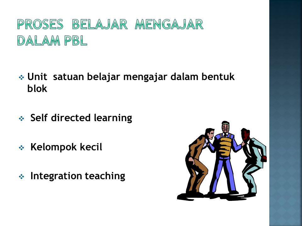  Unit satuan belajar mengajar dalam bentuk blok  Self directed learning  Kelompok kecil  Integration teaching