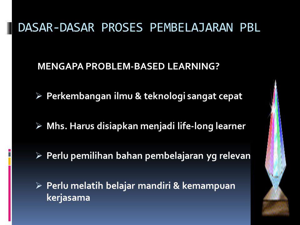 DASAR-DASAR PROSES PEMBELAJARAN PBL MENGAPA PROBLEM-BASED LEARNING?  Perkembangan ilmu & teknologi sangat cepat  Mhs. Harus disiapkan menjadi life-l