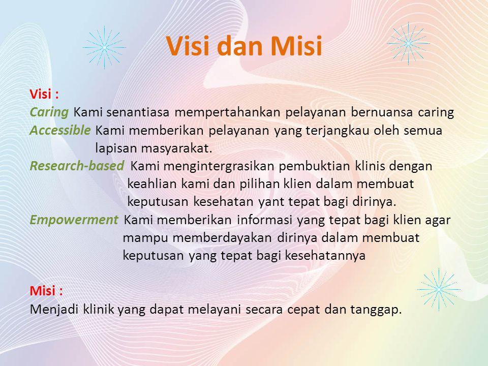 Visi dan Misi Visi : Caring Kami senantiasa mempertahankan pelayanan bernuansa caring Accessible Kami memberikan pelayanan yang terjangkau oleh semua lapisan masyarakat.