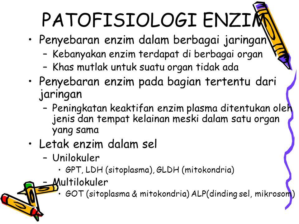 PATOFISIOLOGI ENZIM Penyebaran enzim dalam berbagai jaringan –Kebanyakan enzim terdapat di berbagai organ –Khas mutlak untuk suatu organ tidak ada Pen