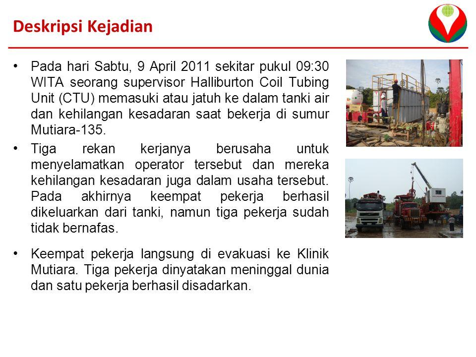 VICO Indonesia Deskripsi Kejadian Pada hari Sabtu, 9 April 2011 sekitar pukul 09:30 WITA seorang supervisor Halliburton Coil Tubing Unit (CTU) memasuk