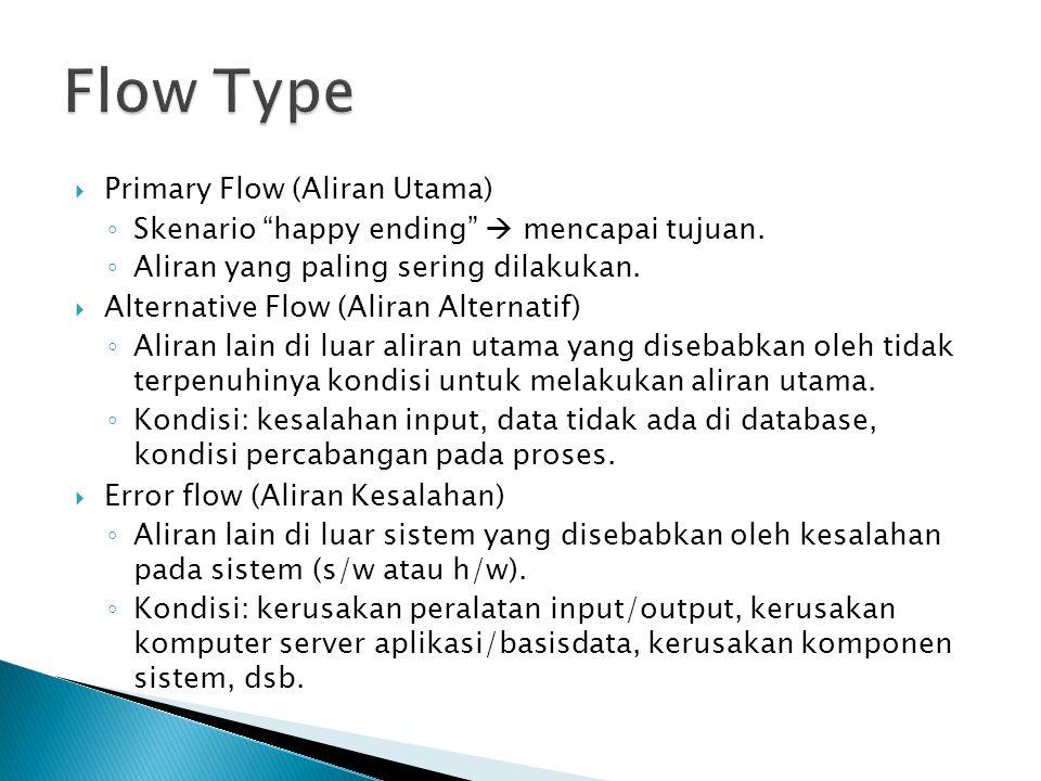  Primary Flow (Aliran Utama) ◦ Skenario happy ending  mencapai tujuan.