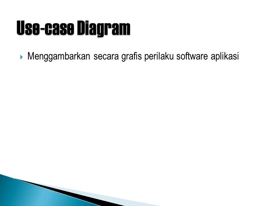  Menggambarkan secara grafis perilaku software aplikasi