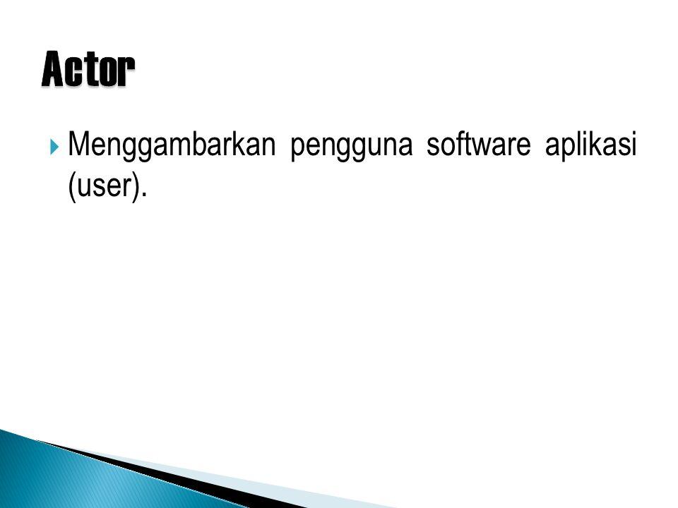  Menggambarkan pengguna software aplikasi (user).