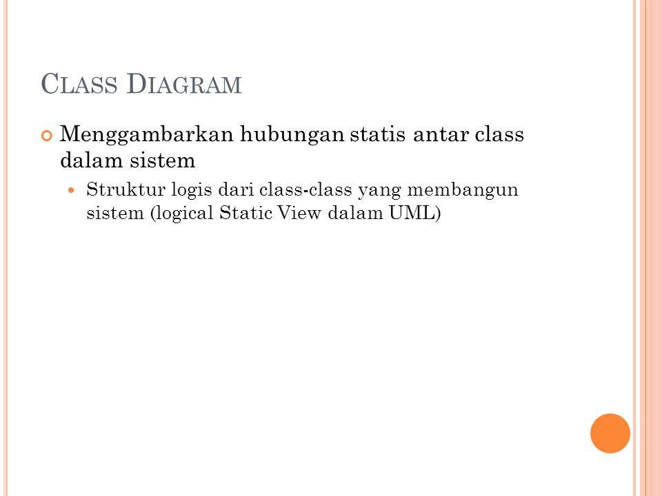 C LASS D IAGRAM Menggambarkan hubungan statis antar class dalam sistem Struktur logis dari class-class yang membangun sistem (logical Static View dalam UML)