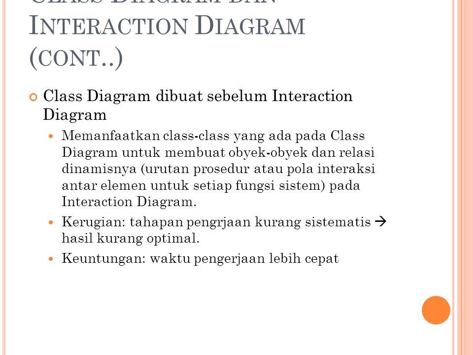 C LASS D IAGRAM DAN I NTERACTION D IAGRAM ( CONT..) Class Diagram dibuat sebelum Interaction Diagram Memanfaatkan class-class yang ada pada Class Diagram untuk membuat obyek-obyek dan relasi dinamisnya (urutan prosedur atau pola interaksi antar elemen untuk setiap fungsi sistem) pada Interaction Diagram.