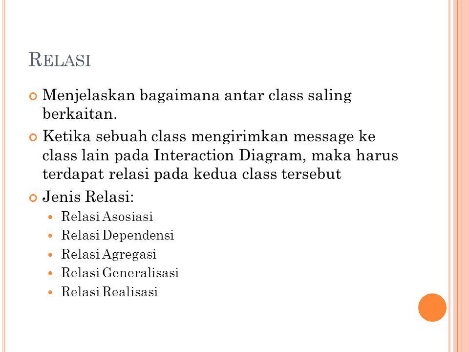 R ELASI Menjelaskan bagaimana antar class saling berkaitan.