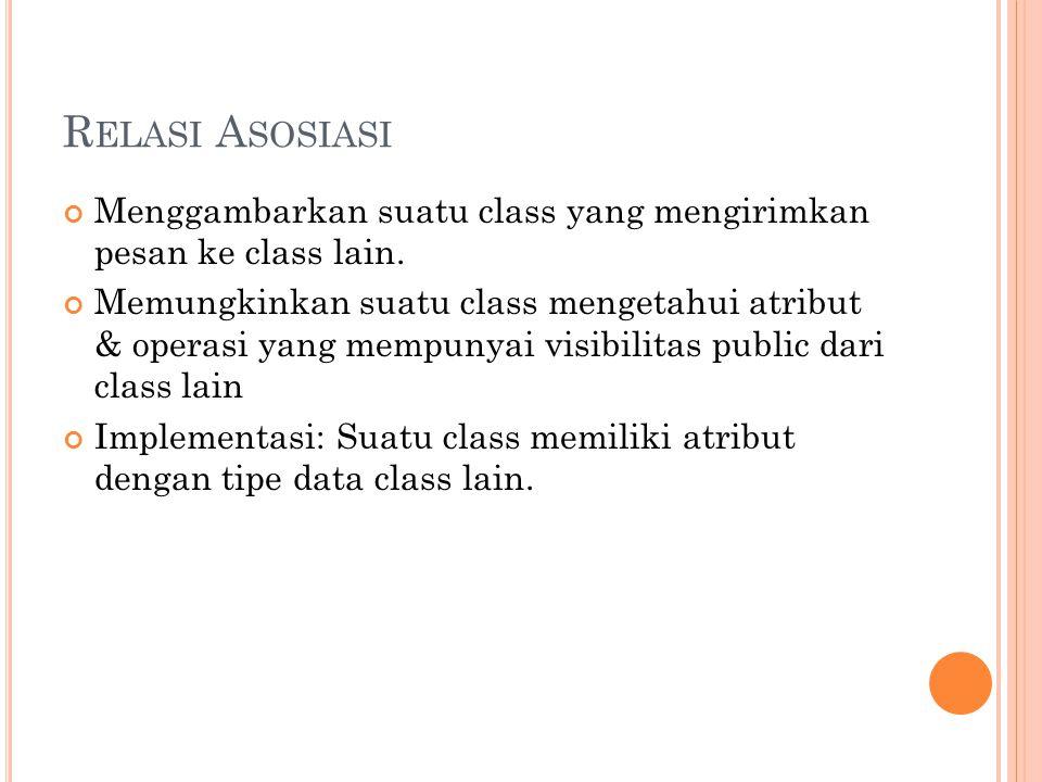 R ELASI A SOSIASI Menggambarkan suatu class yang mengirimkan pesan ke class lain.