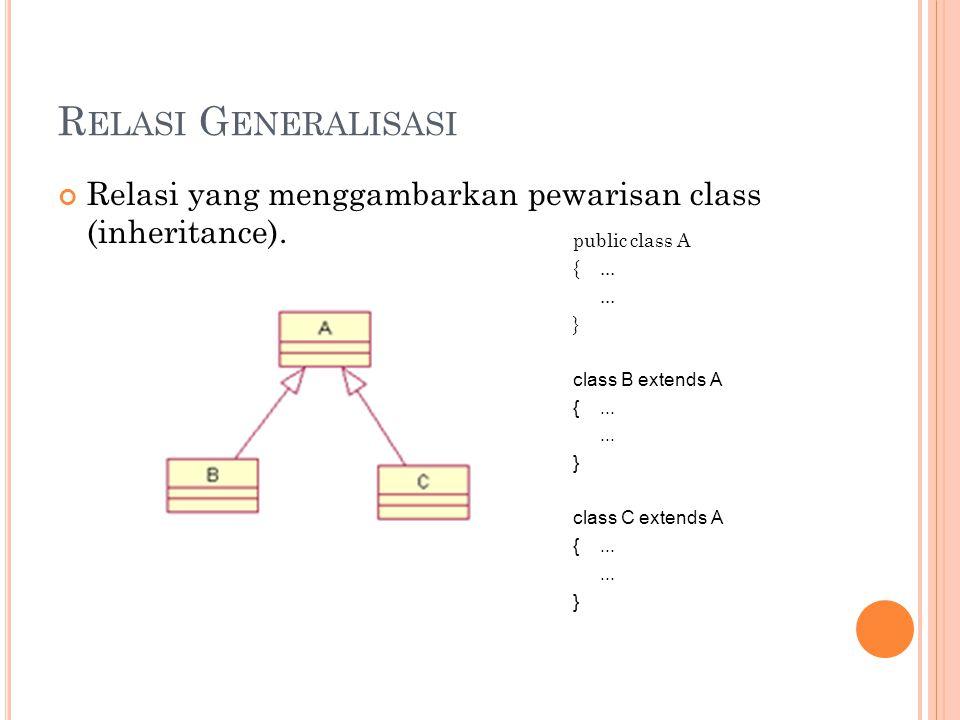 R ELASI G ENERALISASI Relasi yang menggambarkan pewarisan class (inheritance).