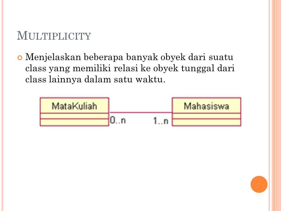 M ULTIPLICITY Menjelaskan beberapa banyak obyek dari suatu class yang memiliki relasi ke obyek tunggal dari class lainnya dalam satu waktu.