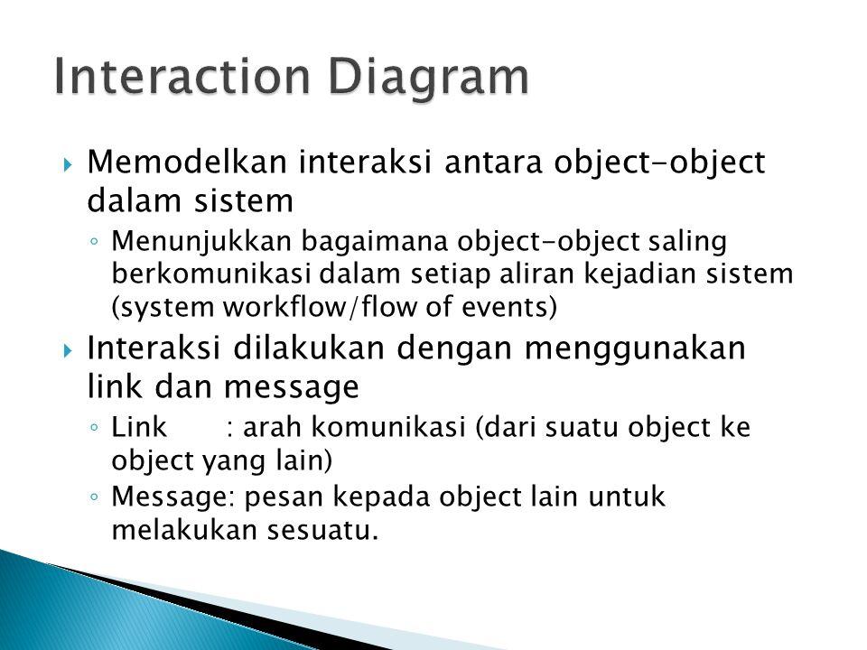  Memodelkan interaksi antara object-object dalam sistem ◦ Menunjukkan bagaimana object-object saling berkomunikasi dalam setiap aliran kejadian sistem (system workflow/flow of events)  Interaksi dilakukan dengan menggunakan link dan message ◦ Link: arah komunikasi (dari suatu object ke object yang lain) ◦ Message: pesan kepada object lain untuk melakukan sesuatu.