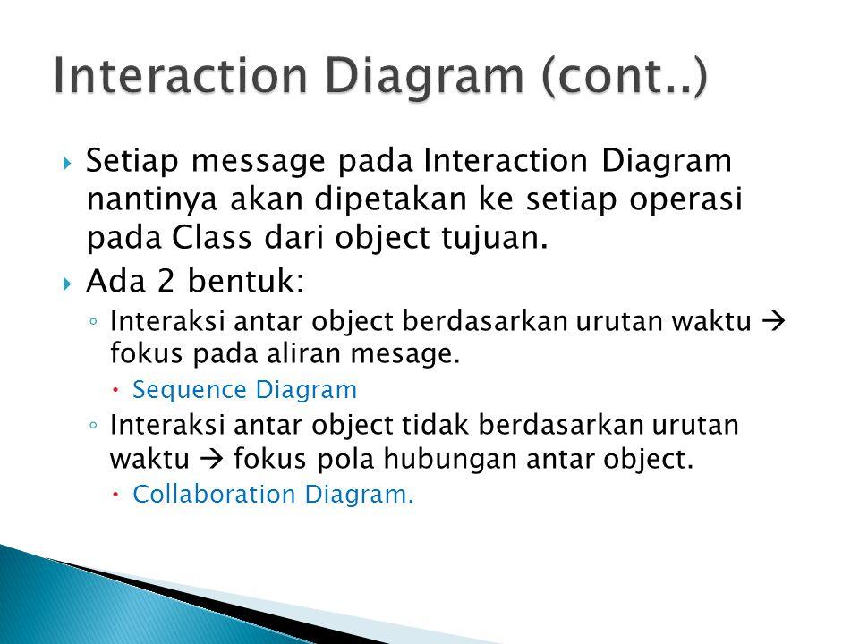  Setiap message pada Interaction Diagram nantinya akan dipetakan ke setiap operasi pada Class dari object tujuan.