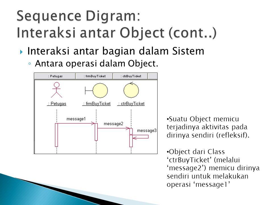  Interaksi antar bagian dalam Sistem ◦ Antara operasi dalam Object.
