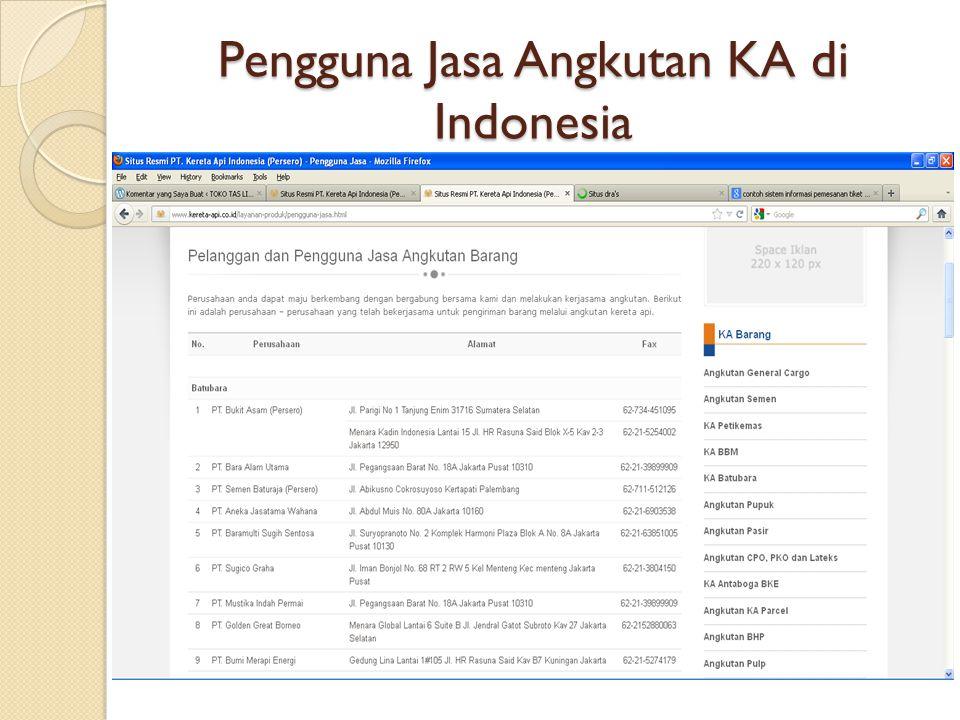 Pengguna Jasa Angkutan KA di Indonesia