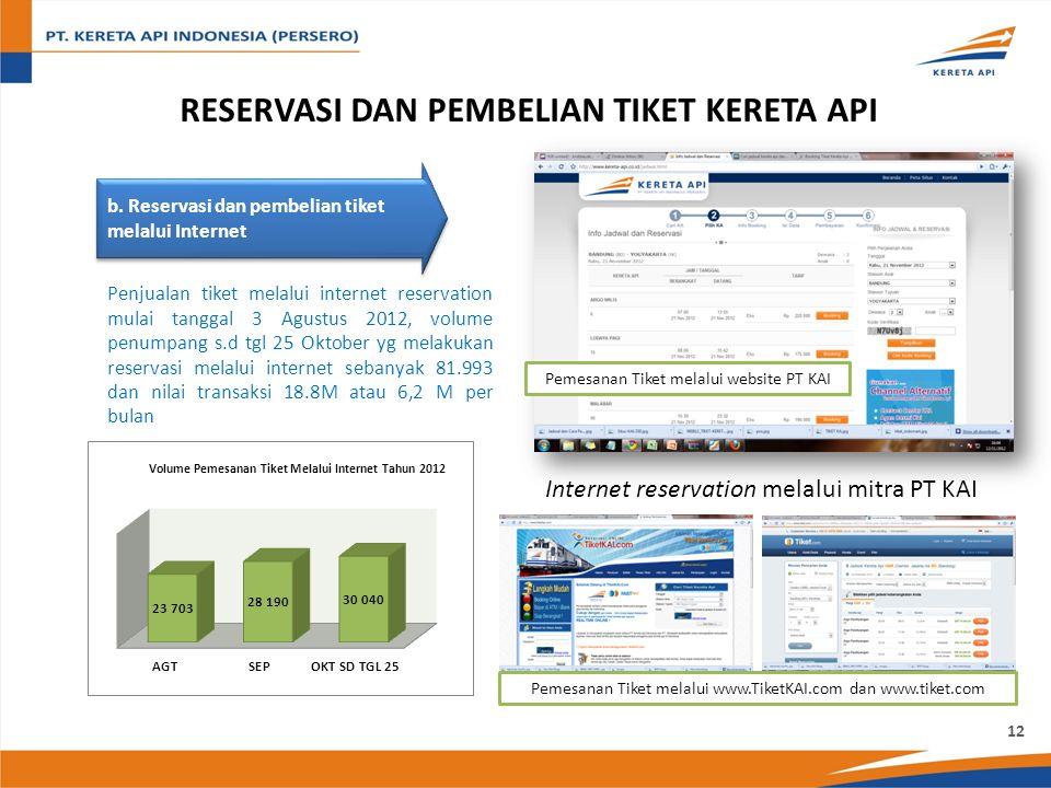 b. Reservasi dan pembelian tiket melalui Internet Pemesanan Tiket melalui website PT KAI Internet reservation melalui mitra PT KAI Pemesanan Tiket mel