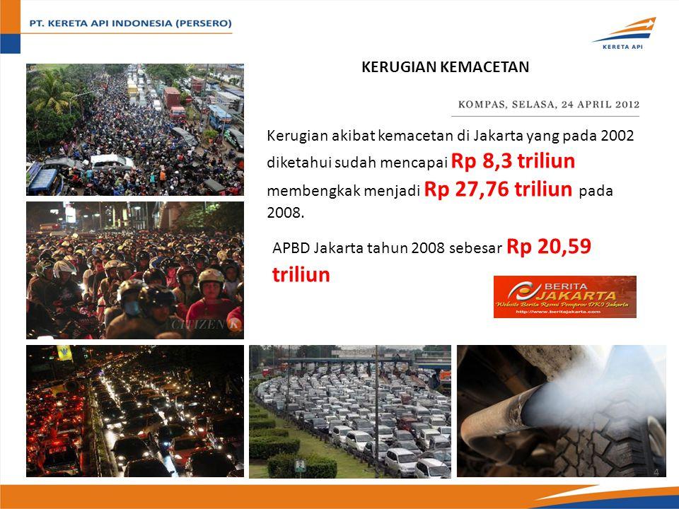 4 Kerugian akibat kemacetan di Jakarta yang pada 2002 diketahui sudah mencapai Rp 8,3 triliun membengkak menjadi Rp 27,76 triliun pada 2008.