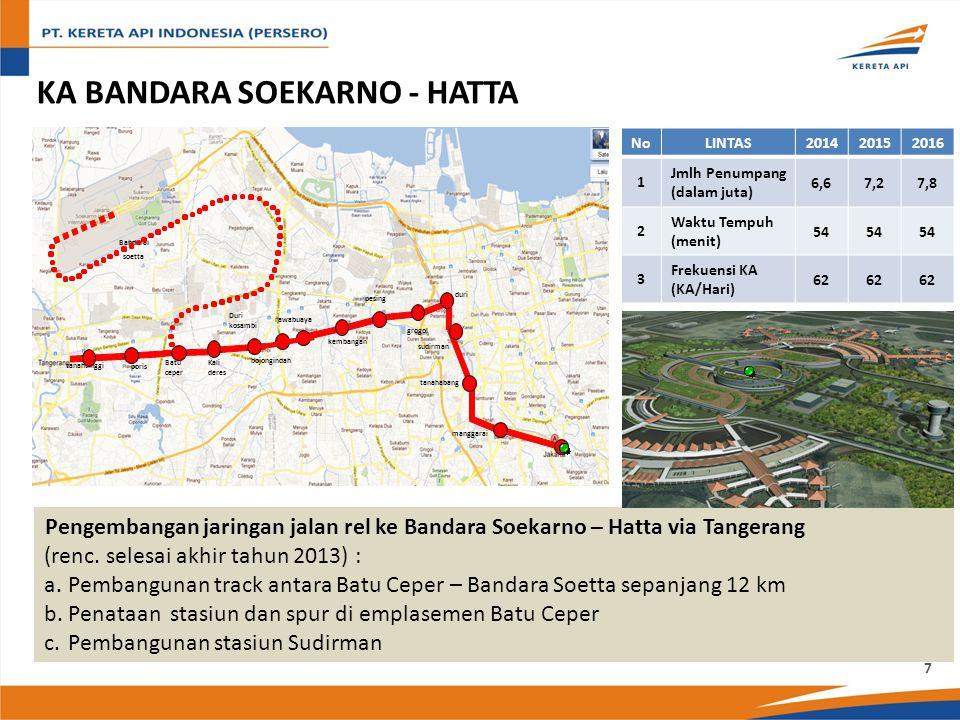 KA BANDARA SOEKARNO - HATTA Pengembangan jaringan jalan rel ke Bandara Soekarno – Hatta via Tangerang (renc.