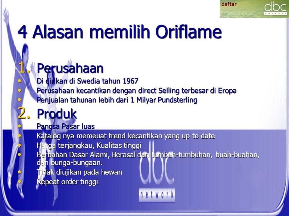 4 Alasan memilih Oriflame 1. Perusahaan Di dirikan di Swedia tahun 1967 Di dirikan di Swedia tahun 1967 Perusahaan kecantikan dengan direct Selling te