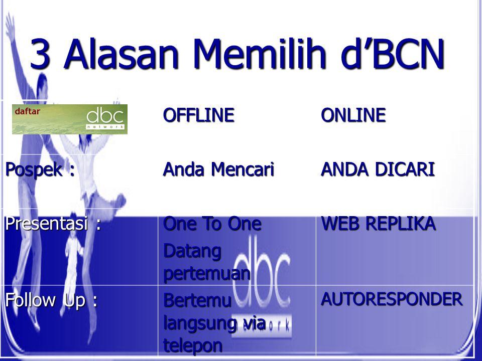 3 Alasan Memilih d'BCN OFFLINEONLINE Pospek : Anda Mencari ANDA DICARI Presentasi : One To One Datang pertemuan WEB REPLIKA Follow Up : Bertemu langsu