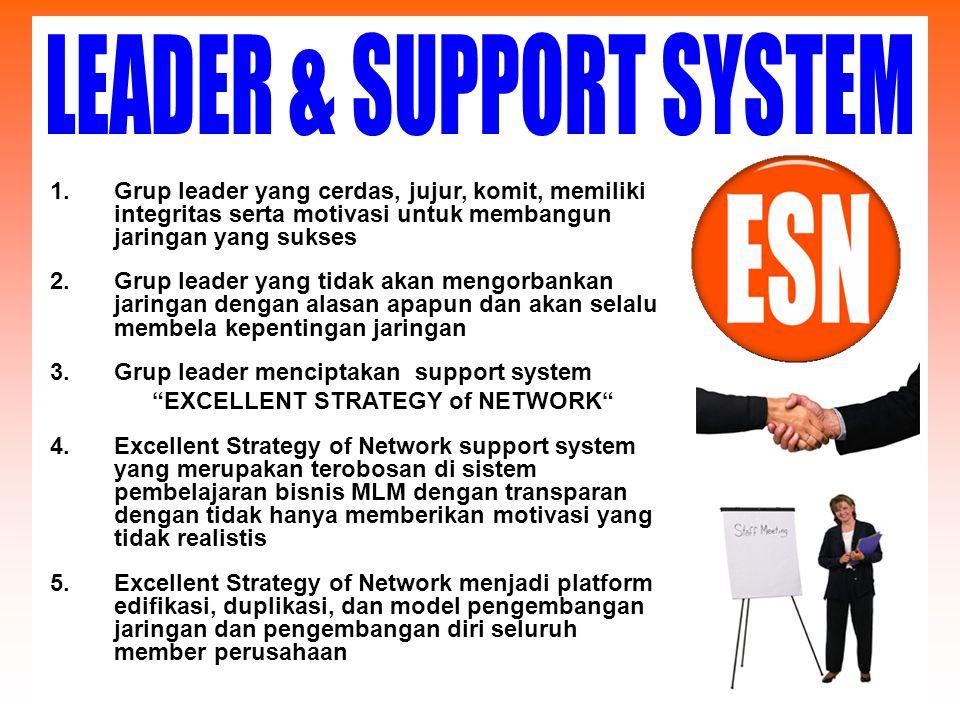 1.Grup leader yang cerdas, jujur, komit, memiliki integritas serta motivasi untuk membangun jaringan yang sukses 2.Grup leader yang tidak akan mengorb