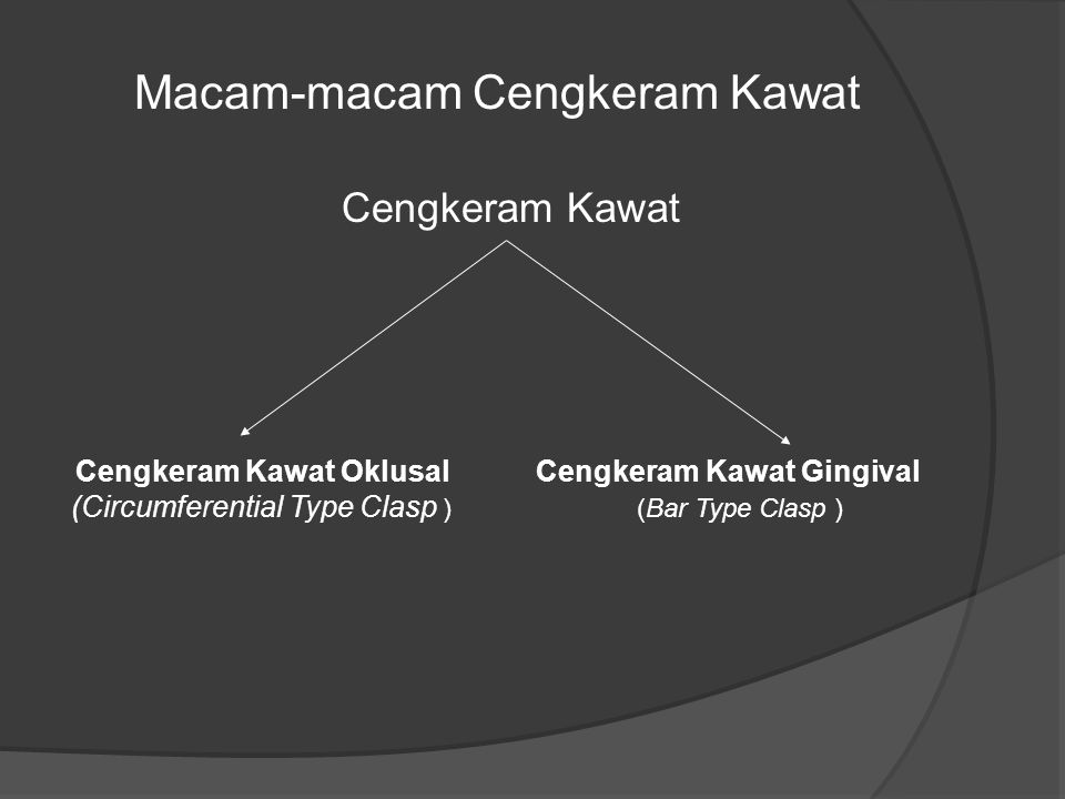 Macam ‑ macam Cengkeram Kawat Cengkeram Kawat Cengkeram Kawat Oklusal Cengkeram Kawat Gingival (Circumferential Type Clasp ) (Bar Type Clasp )