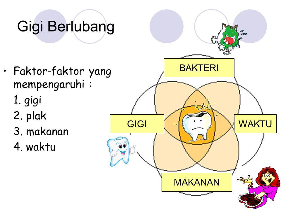 Gigi Berlubang BAKTERI WAKTUGIGI MAKANAN Faktor-faktor yang mempengaruhi : 1. gigi 2. plak 3. makanan 4. waktu