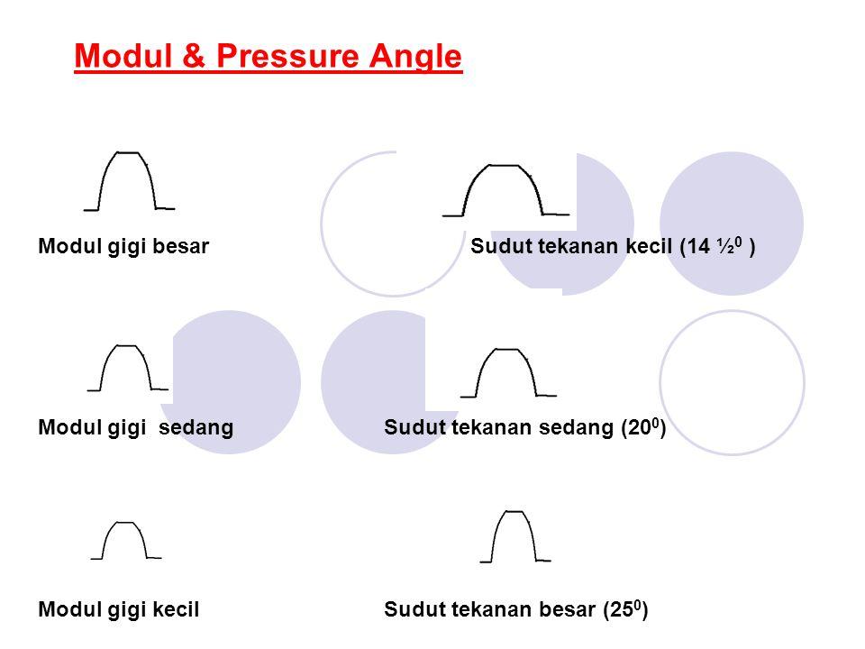 Modul & Pressure Angle Modul gigi besar Sudut tekanan kecil (14 ½ 0 ) Modul gigi sedangSudut tekanan sedang (20 0 ) Modul gigi kecilSudut tekanan besa