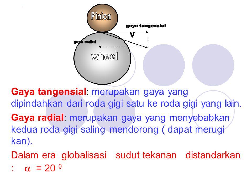 . Gaya tangensial: merupakan gaya yang dipindahkan dari roda gigi satu ke roda gigi yang lain. Gaya radial: merupakan gaya yang menyebabkan kedua roda