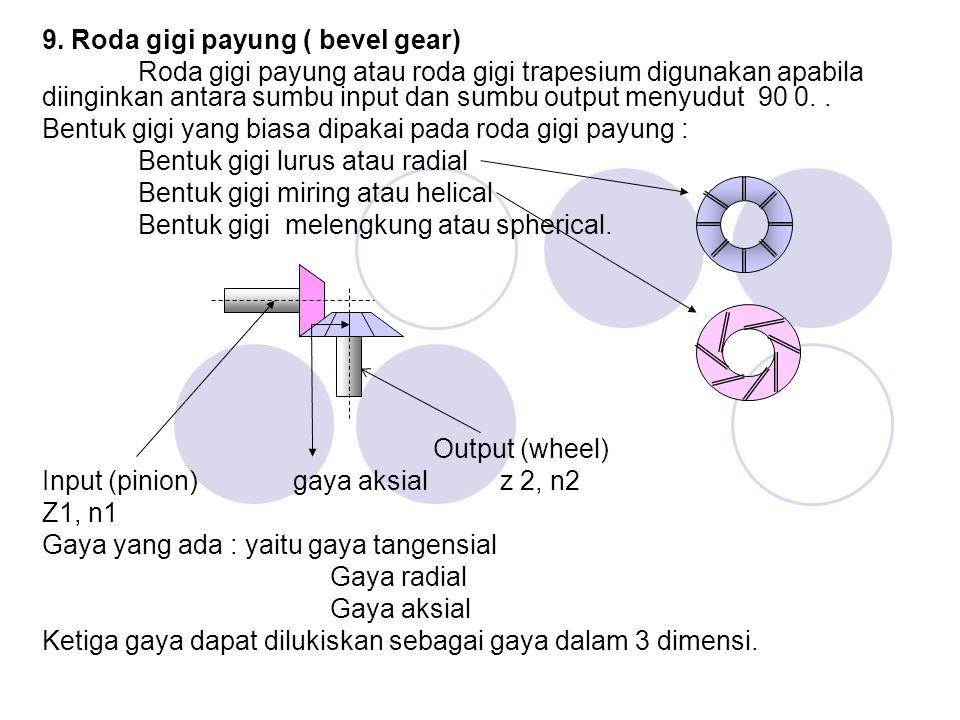. 9. Roda gigi payung ( bevel gear) Roda gigi payung atau roda gigi trapesium digunakan apabila diinginkan antara sumbu input dan sumbu output menyudu