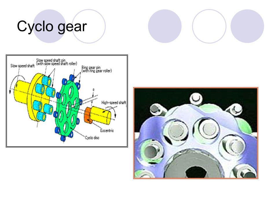 Cyclo gear