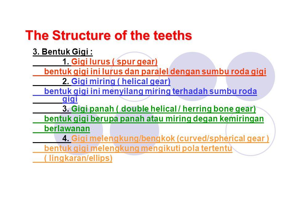 The Structure of the teeths 3. Bentuk Gigi : 1. Gigi lurus ( spur gear) bentuk gigi ini lurus dan paralel dengan sumbu roda gigi 2. Gigi miring ( heli