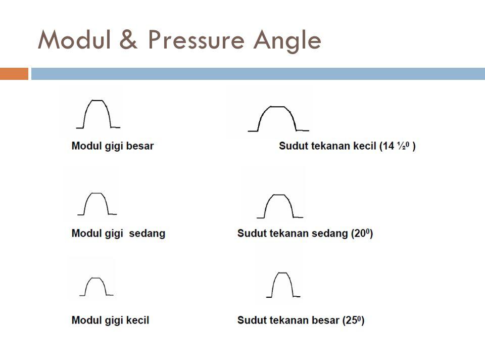 Modul & Pressure Angle