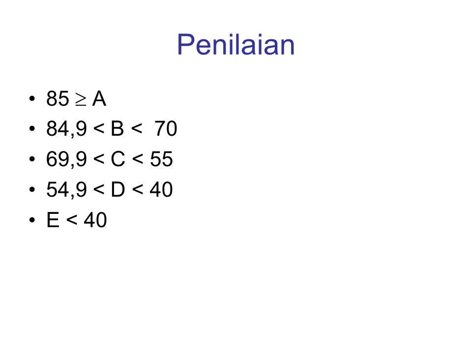 Penilaian 85  A 84,9 < B < 70 69,9 < C < 55 54,9 < D < 40 E < 40