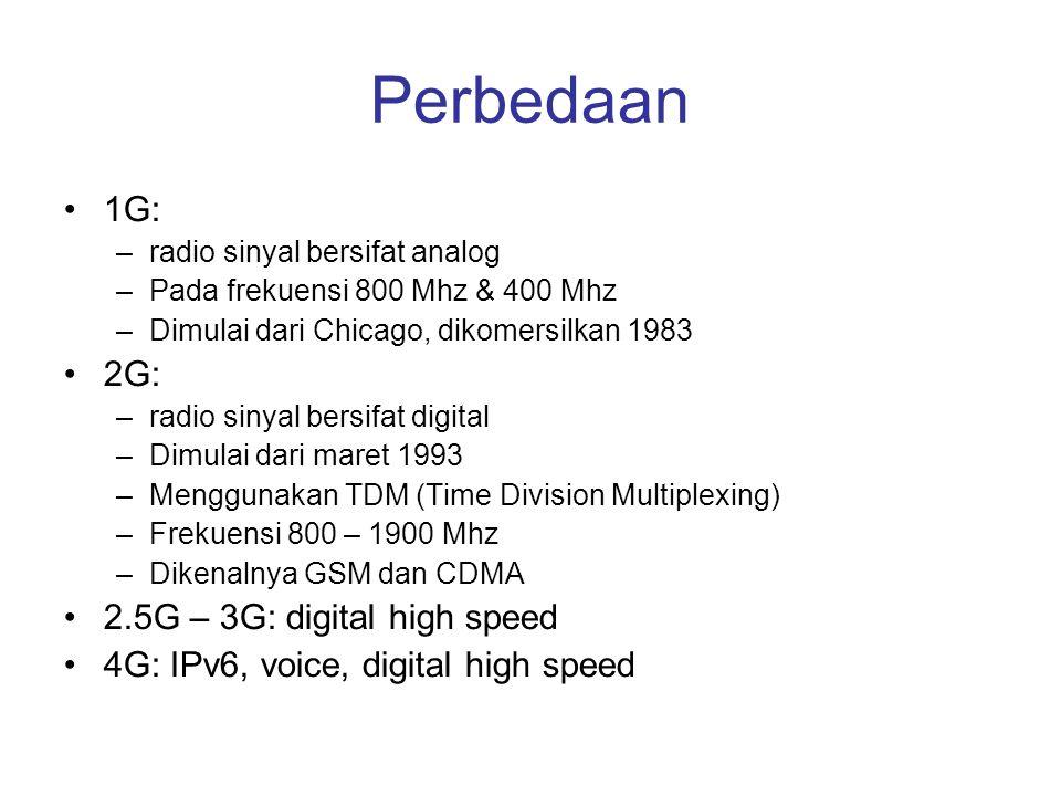 Perbedaan 1G: –radio sinyal bersifat analog –Pada frekuensi 800 Mhz & 400 Mhz –Dimulai dari Chicago, dikomersilkan 1983 2G: –radio sinyal bersifat dig