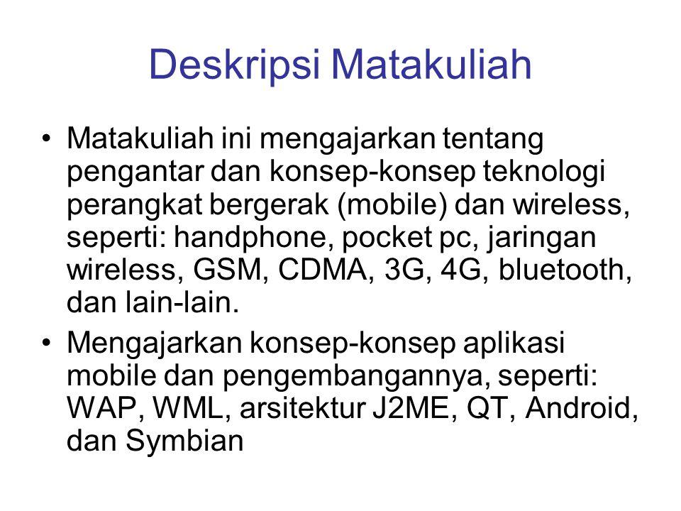 Bonus Buatlah artikel praktis mengenai teknologi mobile – Harus dipublikasikan: – Web publik, media massa Kirim buktinya ke anton@ti.ukdw.ac.idanton@ti.ukdw.ac.id Judul: BONUS-PTM