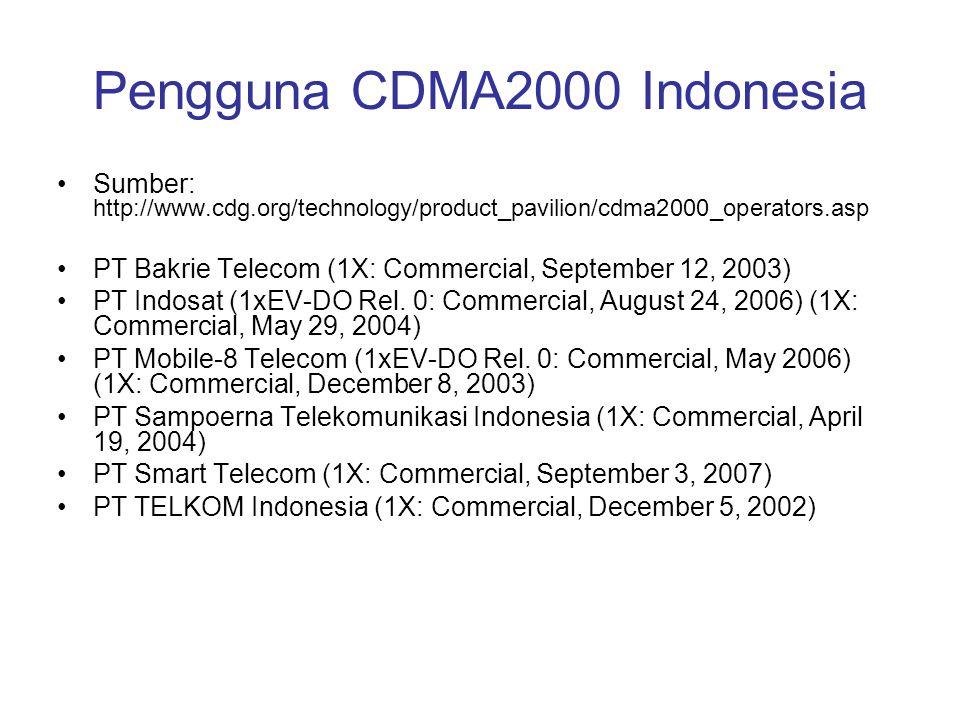 Pengguna CDMA2000 Indonesia Sumber: http://www.cdg.org/technology/product_pavilion/cdma2000_operators.asp PT Bakrie Telecom (1X: Commercial, September