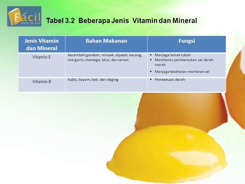 Tabel 3.2 Beberapa Jenis Vitamin dan Mineral Jenis Vitamin dan Mineral Bahan MakananFungsi Vitamin E Kecambah gandum, minyak, alpukat, kacang, margari