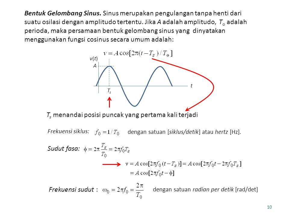 10 Bentuk Gelombang Sinus. Sinus merupakan pengulangan tanpa henti dari suatu osilasi dengan amplitudo tertentu. Jika A adalah amplitudo, T o adalah p