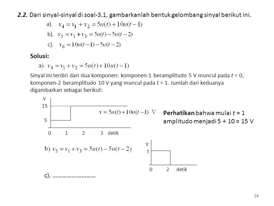 14 2.2. Dari sinyal-sinyal di soal-3.1, gambarkanlah bentuk gelombang sinyal berikut ini. b). c). a). Solusi: Sinyal ini terdiri dari dua komponen: ko