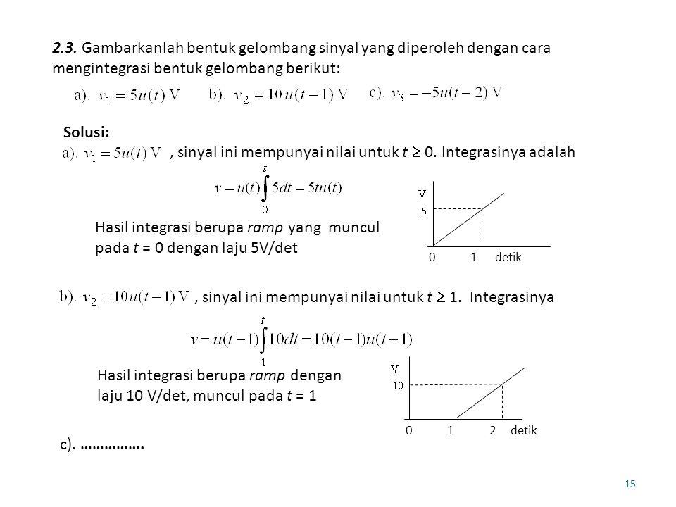 15 2.3. Gambarkanlah bentuk gelombang sinyal yang diperoleh dengan cara mengintegrasi bentuk gelombang berikut: Solusi:, sinyal ini mempunyai nilai un