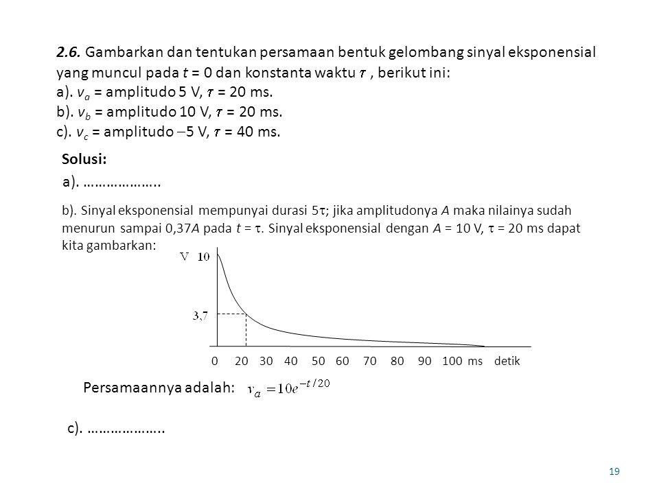 19 2.6. Gambarkan dan tentukan persamaan bentuk gelombang sinyal eksponensial yang muncul pada t = 0 dan konstanta waktu , berikut ini: a). v a = amp