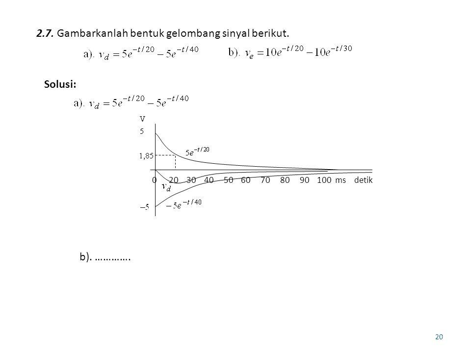 20 2.7. Gambarkanlah bentuk gelombang sinyal berikut. Solusi: 0 20 30 40 50 60 70 80 90 100 ms detik b). ………….